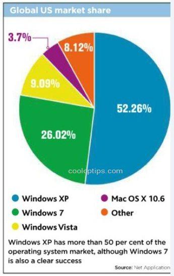 switch windows xp