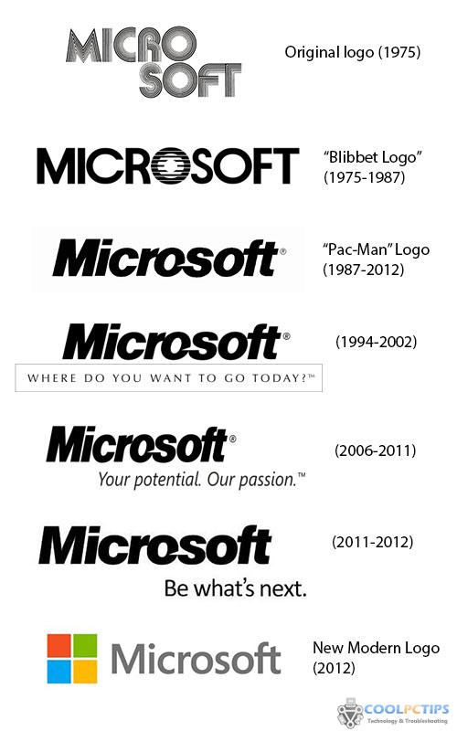 Microsoft Logo Change - Timeline