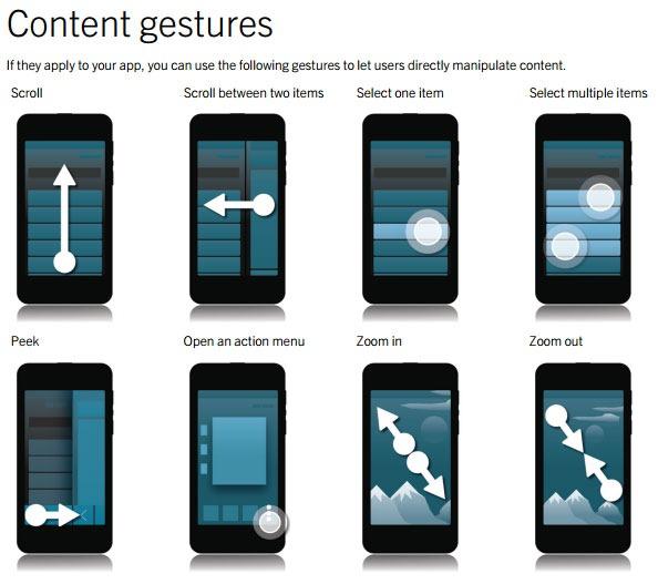 BlackBerry 10 gestures
