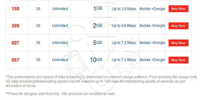 aircel 3g unlimited plans