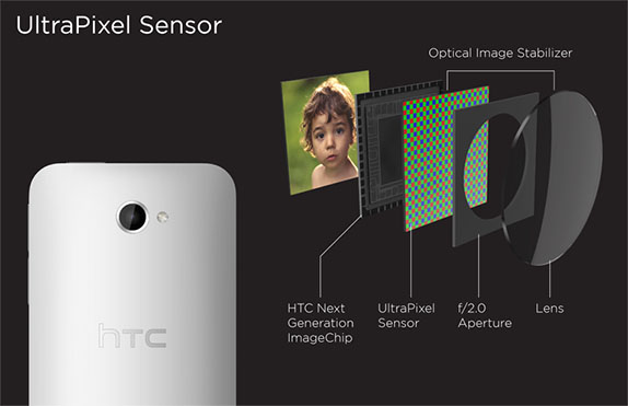 Samsung Galaxy S4 vs HTC One - UltraPixel Camera