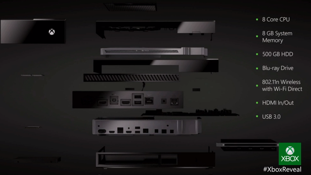 Xbox One Reveal - hardware