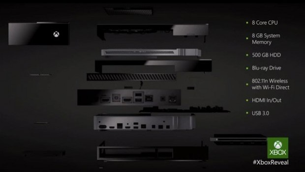 Xbox One vs. PlayStation 4 - Xbox One Specs