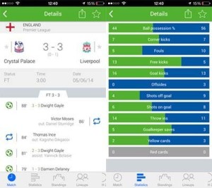 Top 4 Apps to Track the FIFA World Cup 2014 On Smartphones - SofaScore