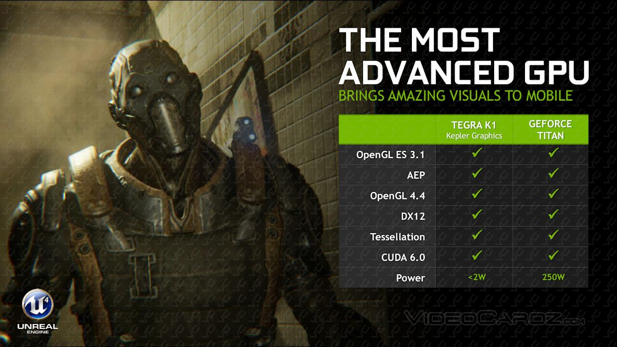 Nvidia Shield Tablet Preview - GPU Power